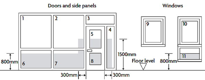 Safety Glazing Diagram